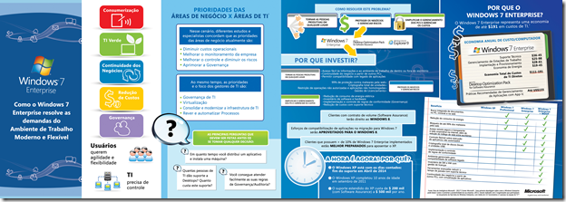 InfograficoWindows7_Enterprise